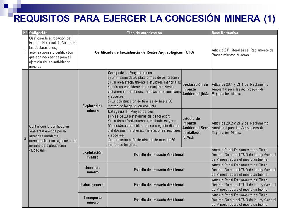 REQUISITOS PARA EJERCER LA CONCESIÓN MINERA (1)