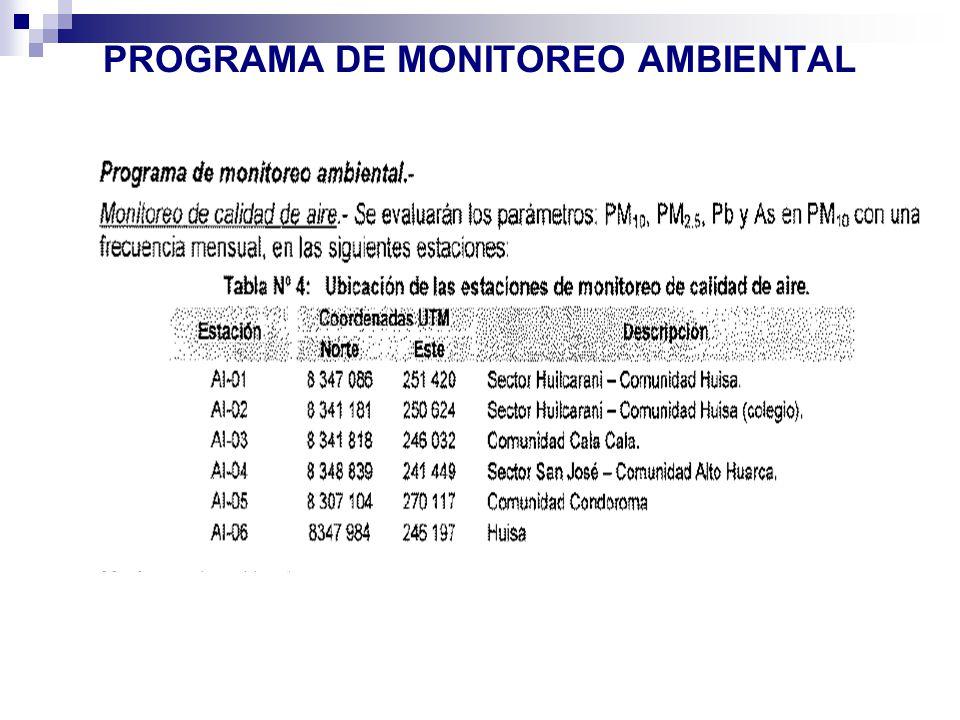 PROGRAMA DE MONITOREO AMBIENTAL