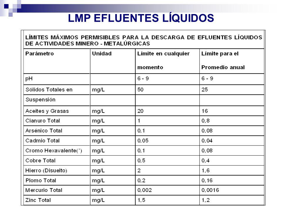 LMP EFLUENTES LÍQUIDOS