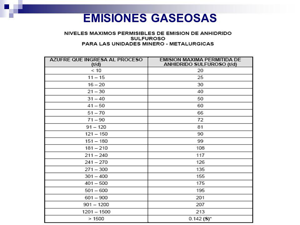 EMISIONES GASEOSAS 42