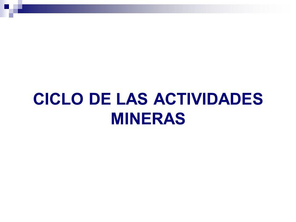 CICLO DE LAS ACTIVIDADES MINERAS
