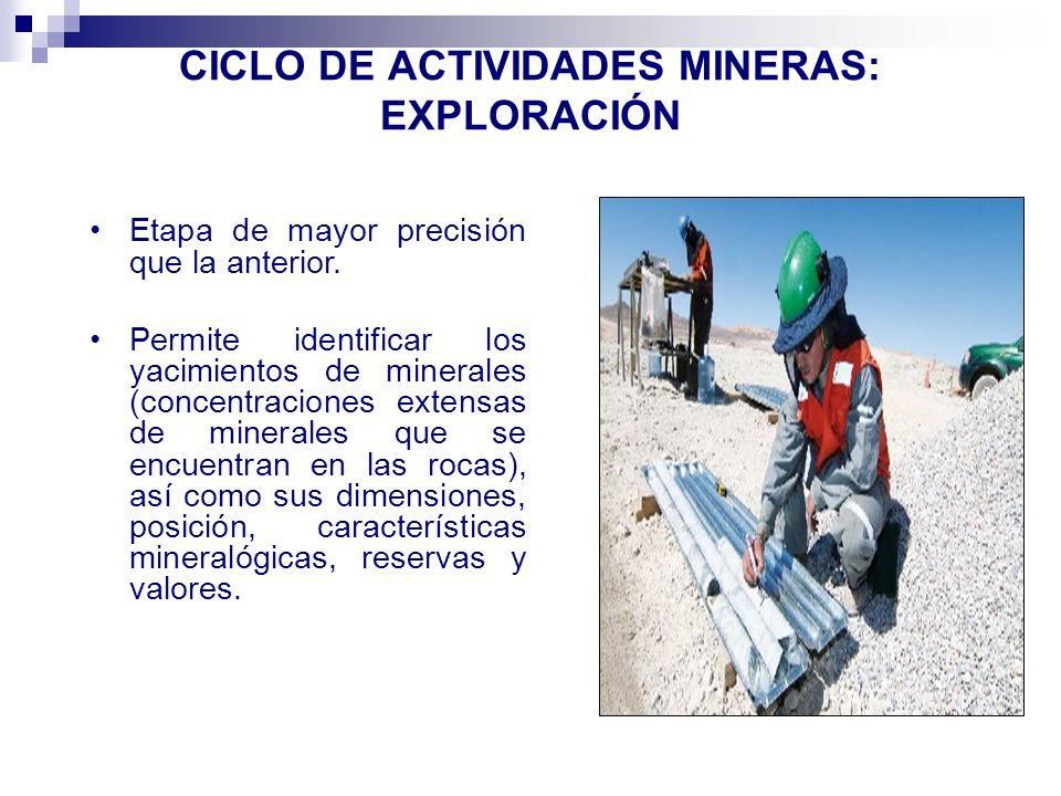 CICLO DE ACTIVIDADES MINERAS: EXPLORACIÓN