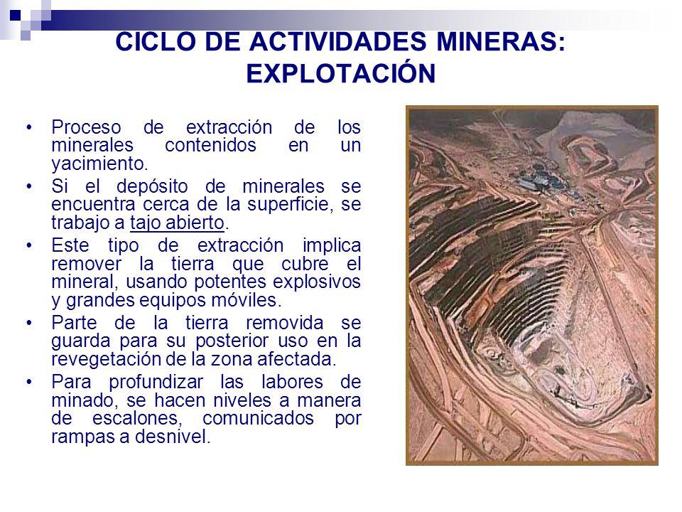 CICLO DE ACTIVIDADES MINERAS: EXPLOTACIÓN