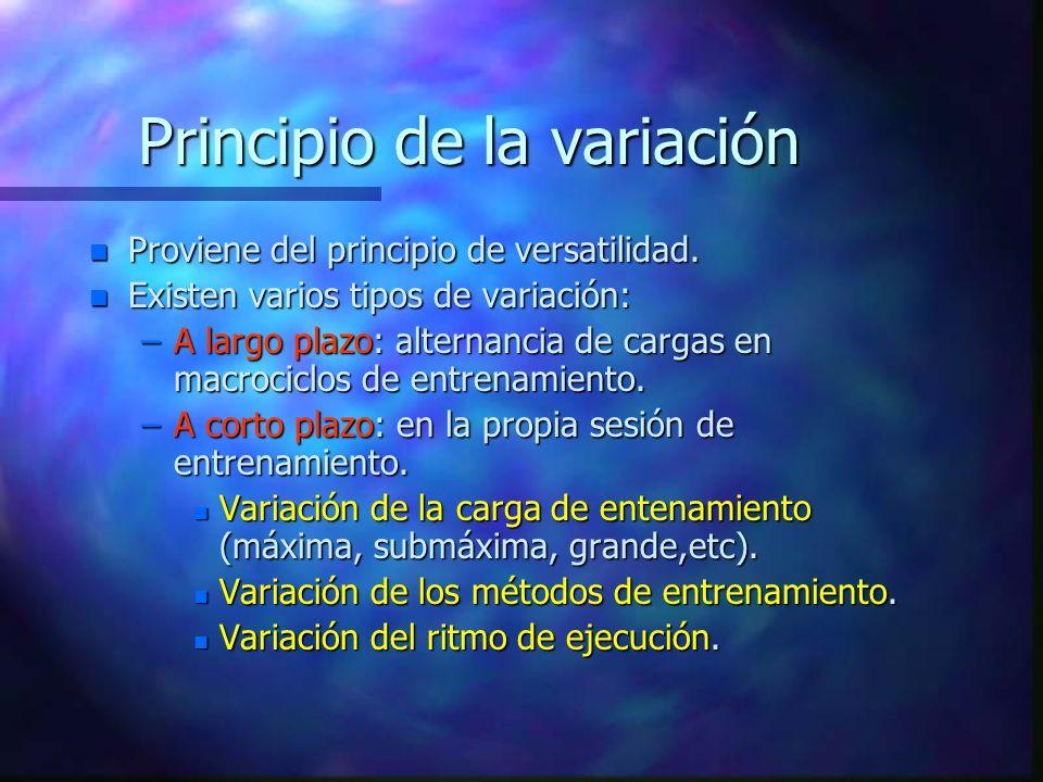 Principio de la variación