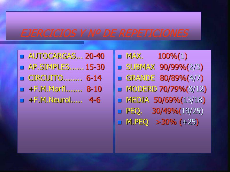 EJERCICIOS Y Nº DE REPETICIONES
