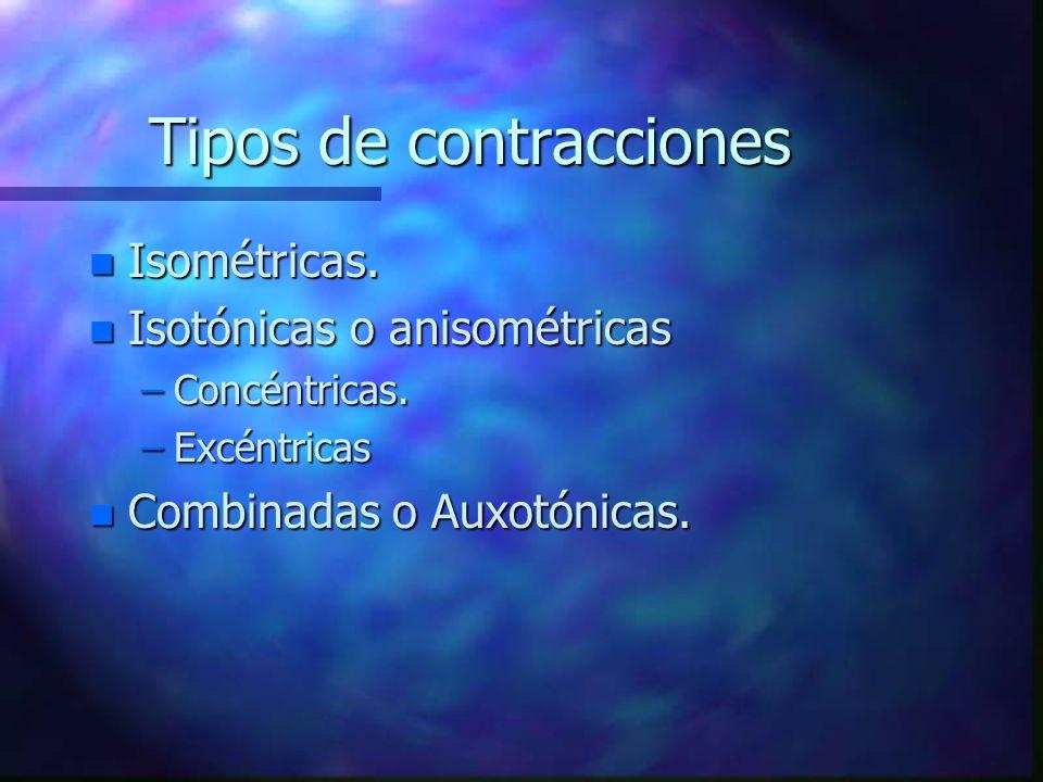 Tipos de contracciones