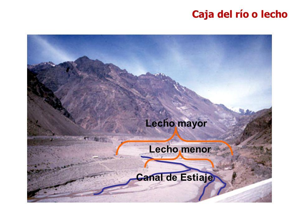 Caja del río o lecho Lecho mayor Lecho menor Canal de Estiaje