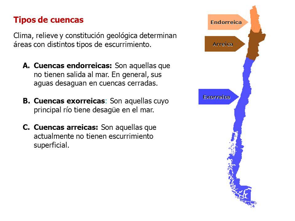 Tipos de cuencas Clima, relieve y constitución geológica determinan áreas con distintos tipos de escurrimiento.