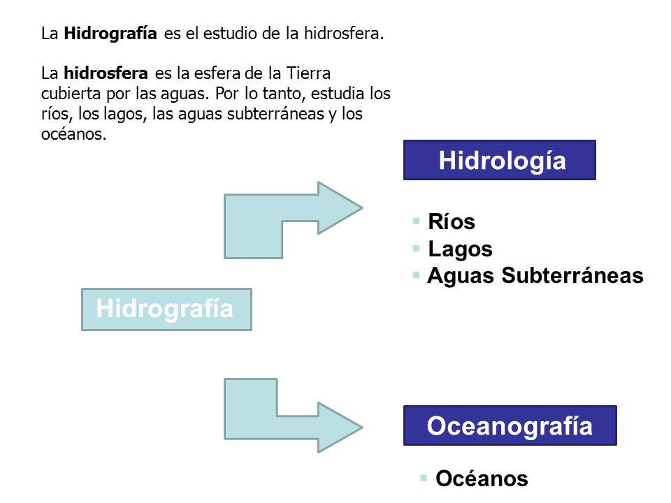 Hidrología Oceanografía