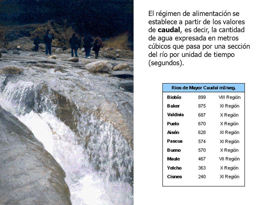 El régimen de alimentación se establece a partir de los valores de caudal, es decir, la cantidad de agua expresada en metros cúbicos que pasa por una sección del río por unidad de tiempo (segundos).