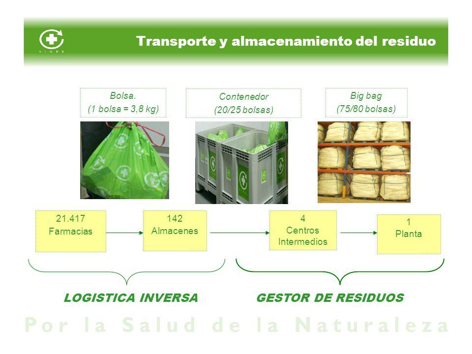 Transporte y almacenamiento del residuo