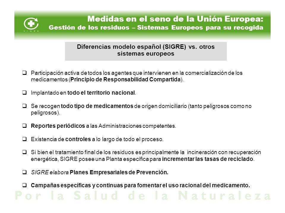 Diferencias modelo español (SIGRE) vs. otros sistemas europeos