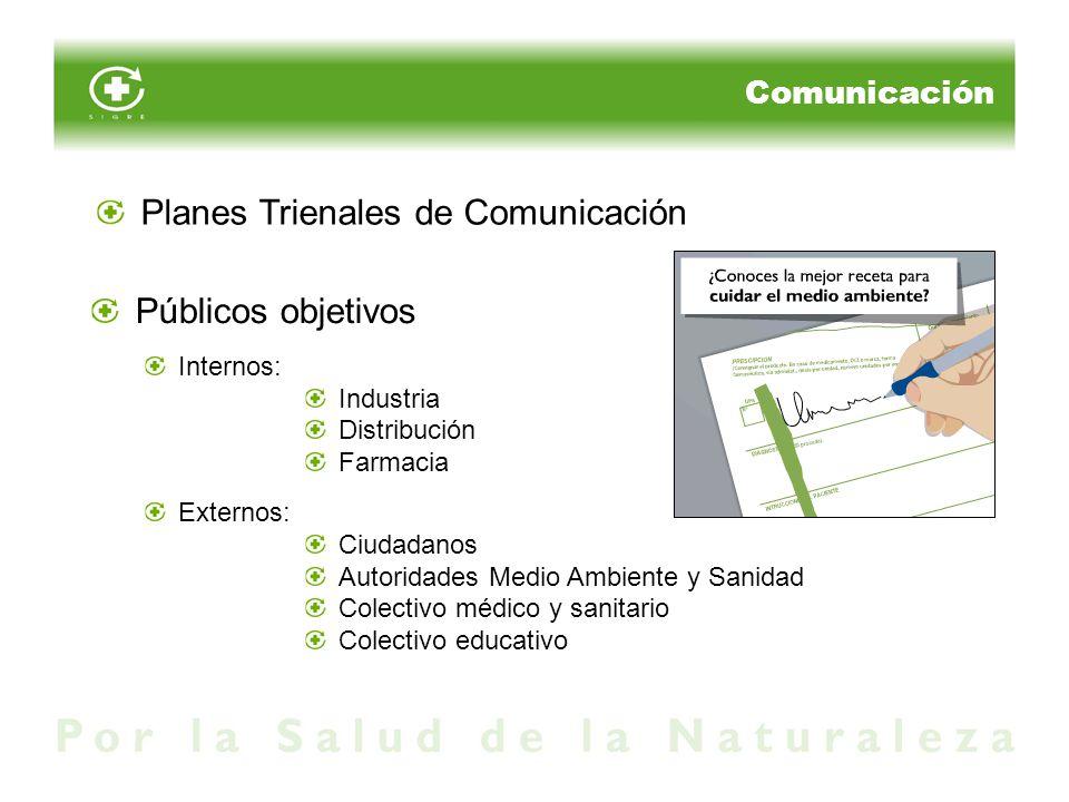 Planes Trienales de Comunicación