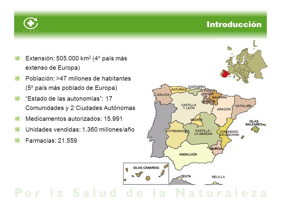 Introducción Extensión: 505.000 km2 (4º país más extenso de Europa)