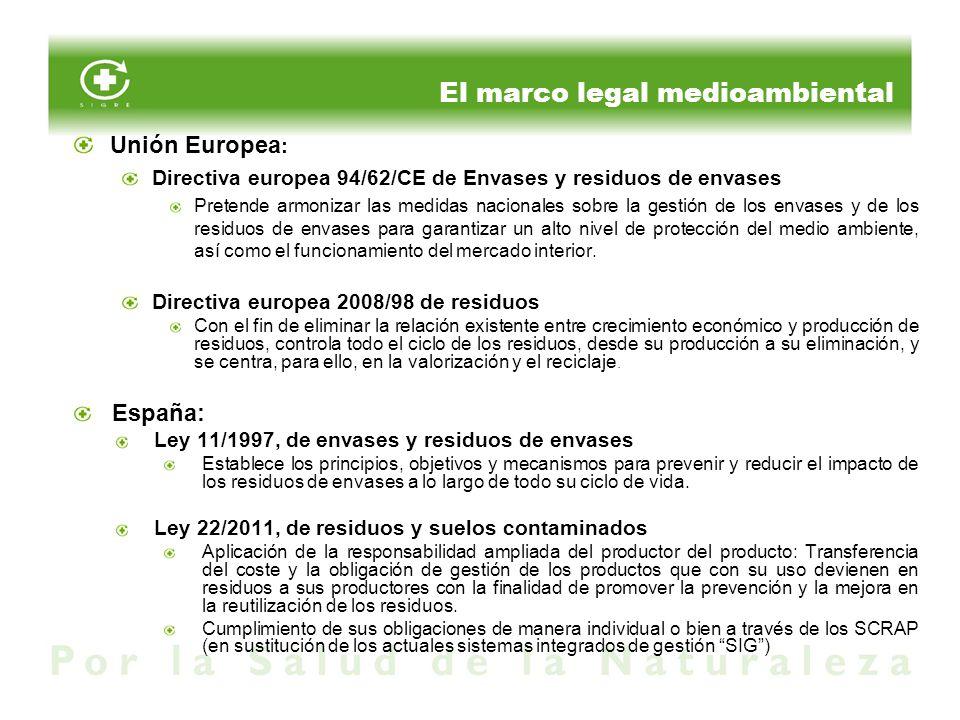 El marco legal medioambiental