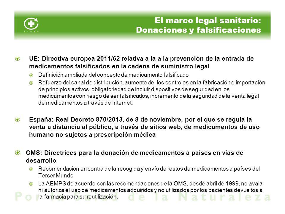 El marco legal sanitario: Donaciones y falsificaciones