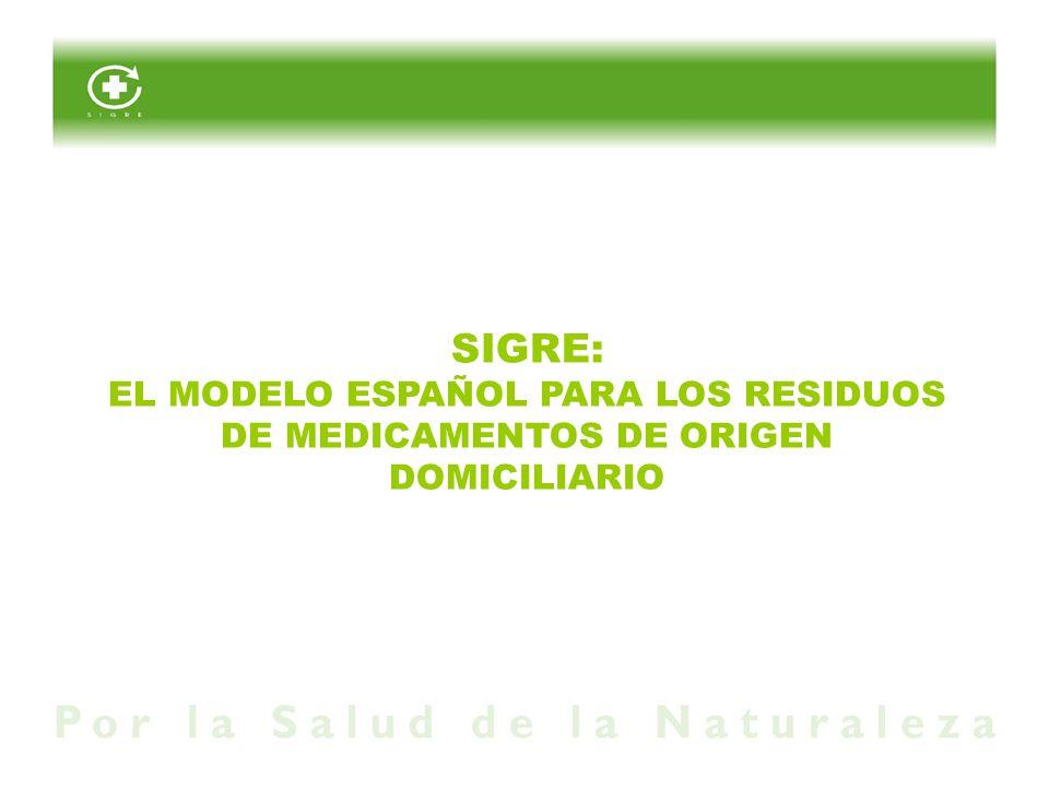 SIGRE: EL MODELO ESPAÑOL PARA LOS RESIDUOS DE MEDICAMENTOS DE ORIGEN DOMICILIARIO