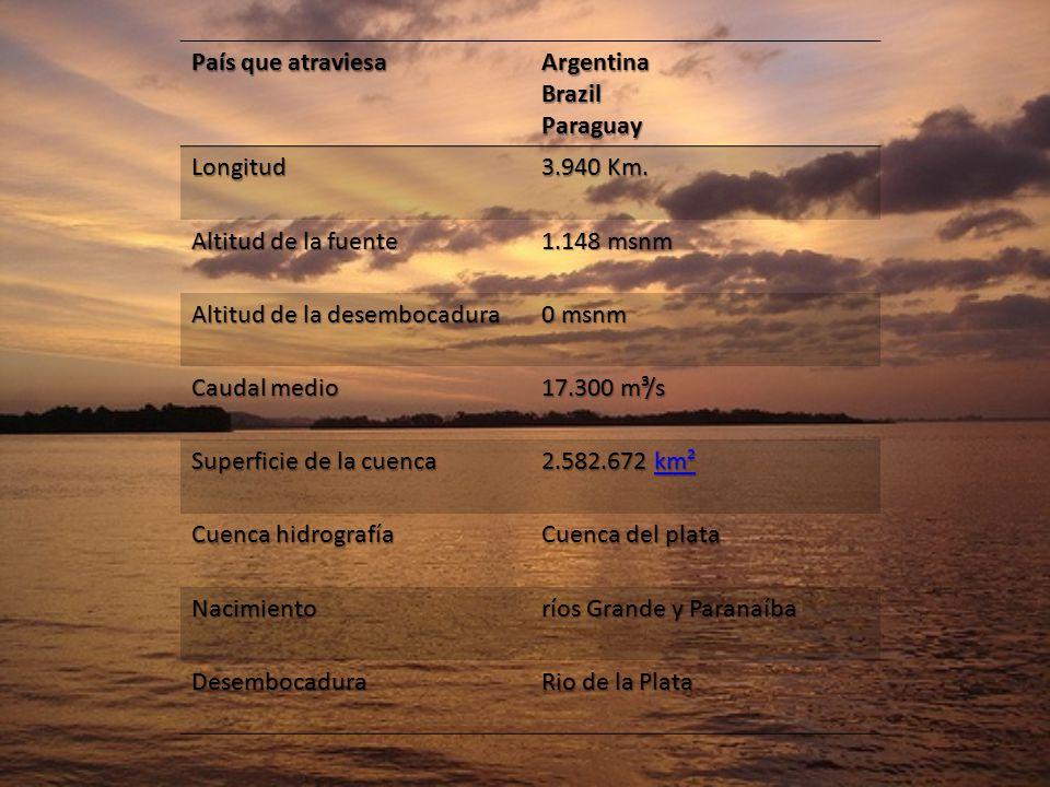 País que atraviesa Argentina. Brazil. Paraguay. Longitud. 3.940 Km. Altitud de la fuente. 1.148 msnm.
