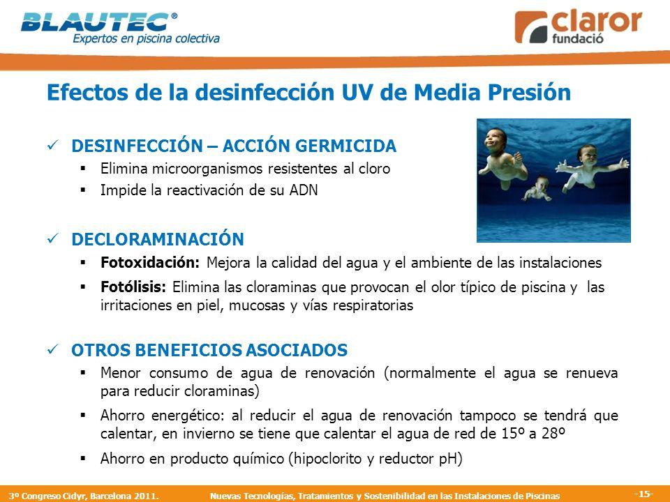Efectos de la desinfección UV de Media Presión
