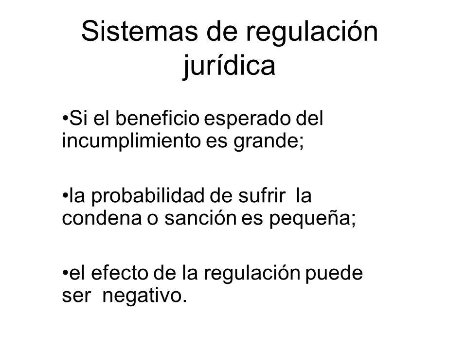 Sistemas de regulación jurídica