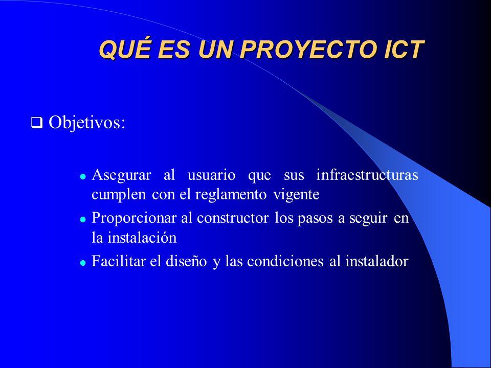 QUÉ ES UN PROYECTO ICT Objetivos: