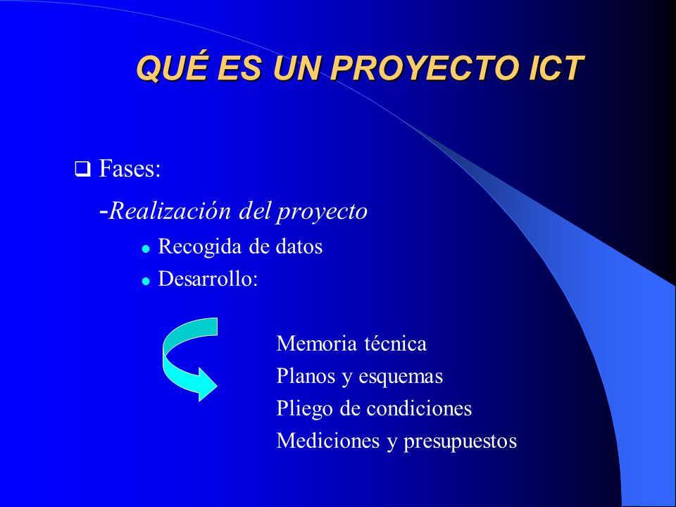 QUÉ ES UN PROYECTO ICT -Realización del proyecto Fases: