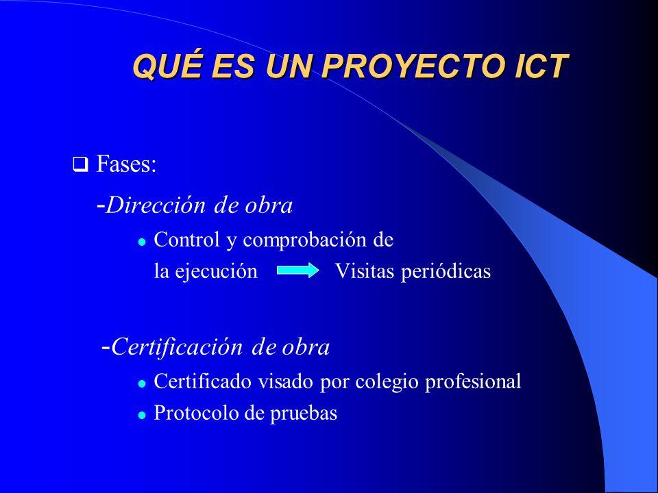 QUÉ ES UN PROYECTO ICT -Dirección de obra Fases: