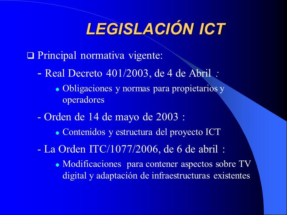 LEGISLACIÓN ICT - Real Decreto 401/2003, de 4 de Abril :
