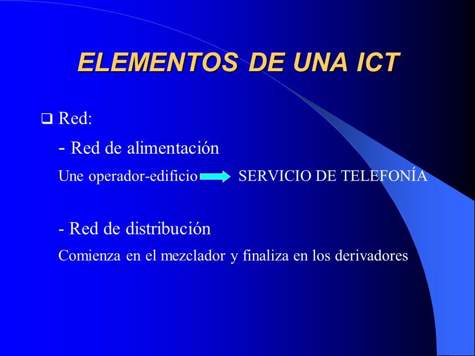 ELEMENTOS DE UNA ICT - Red de alimentación Red: