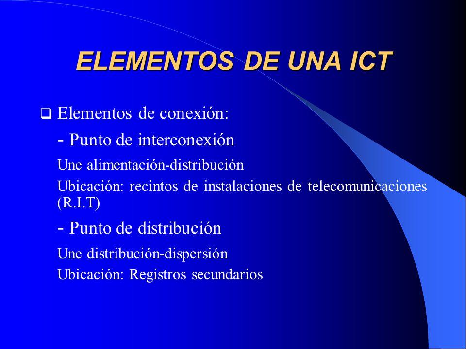 ELEMENTOS DE UNA ICT - Punto de interconexión - Punto de distribución