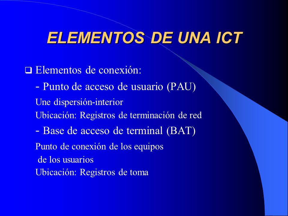 ELEMENTOS DE UNA ICT - Punto de acceso de usuario (PAU)