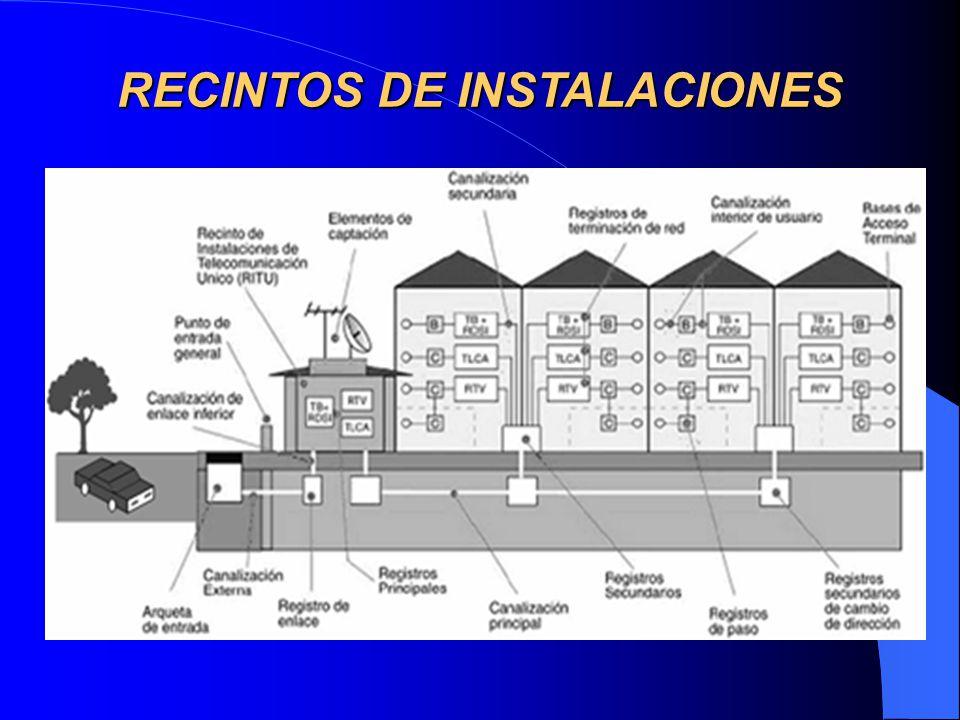 RECINTOS DE INSTALACIONES