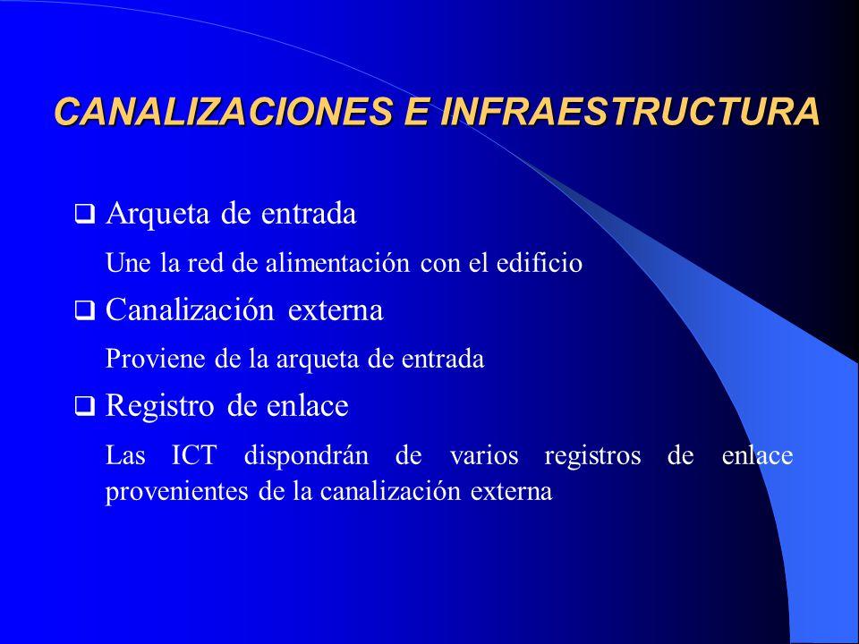 CANALIZACIONES E INFRAESTRUCTURA