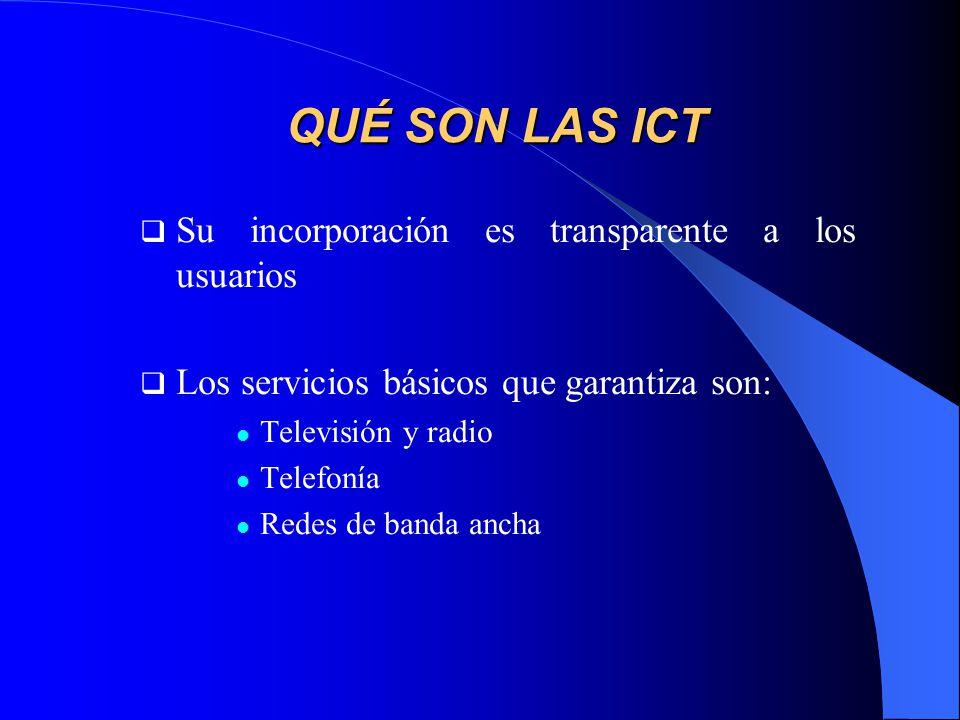 QUÉ SON LAS ICT Su incorporación es transparente a los usuarios