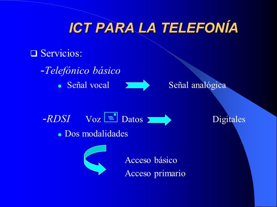 ICT PARA LA TELEFONÍA -Telefónico básico Servicios: