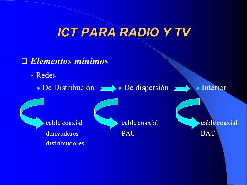 ICT PARA RADIO Y TV cable coaxial cable coaxial cable coaxial