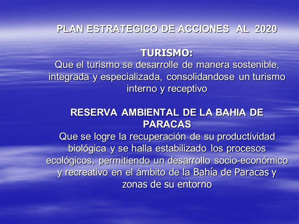 PLAN ESTRATEGICO DE ACCIONES AL 2020 TURISMO: Que el turismo se desarrolle de manera sostenible, integrada y especializada, consolidandose un turismo interno y receptivo RESERVA AMBIENTAL DE LA BAHIA DE PARACAS Que se logre la recuperación de su productividad biológica y se halla estabilizado los procesos ecológicos, permitiendo un desarrollo socio-económico y recreativo en el ámbito de la Bahía de Paracas y zonas de su entorno