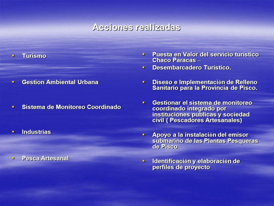 Acciones realizadas Turismo Gestion Ambiental Urbana