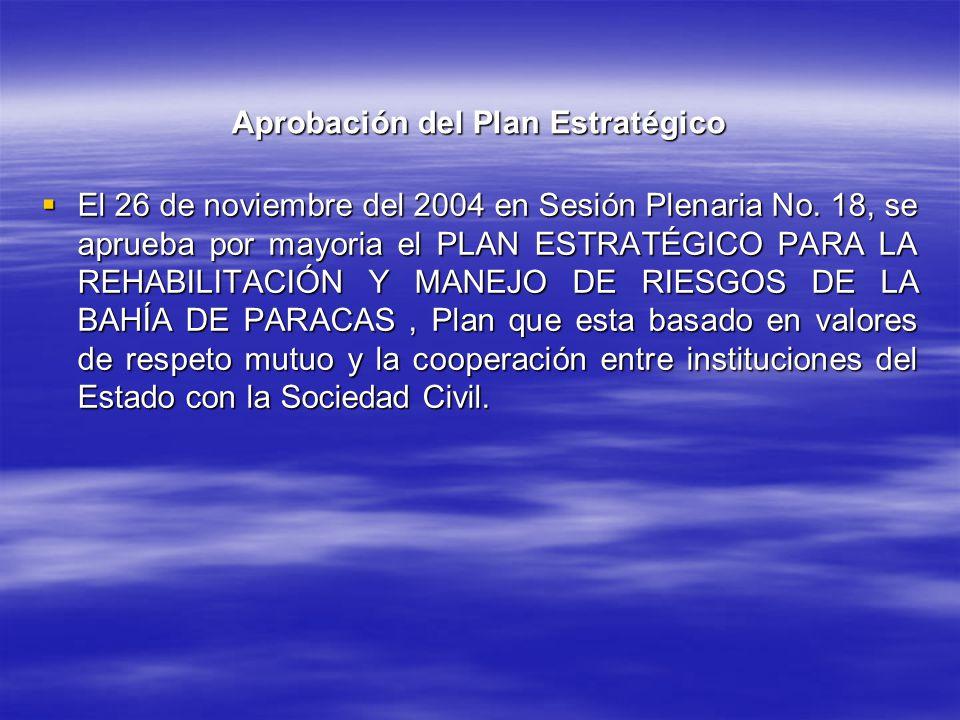 Aprobación del Plan Estratégico
