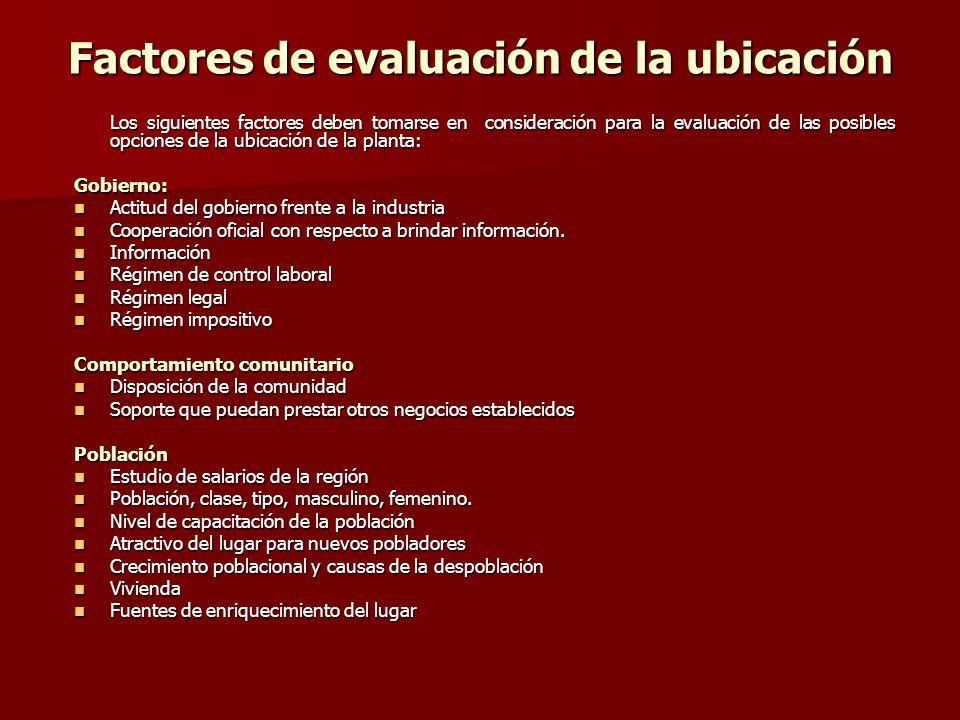 Factores de evaluación de la ubicación