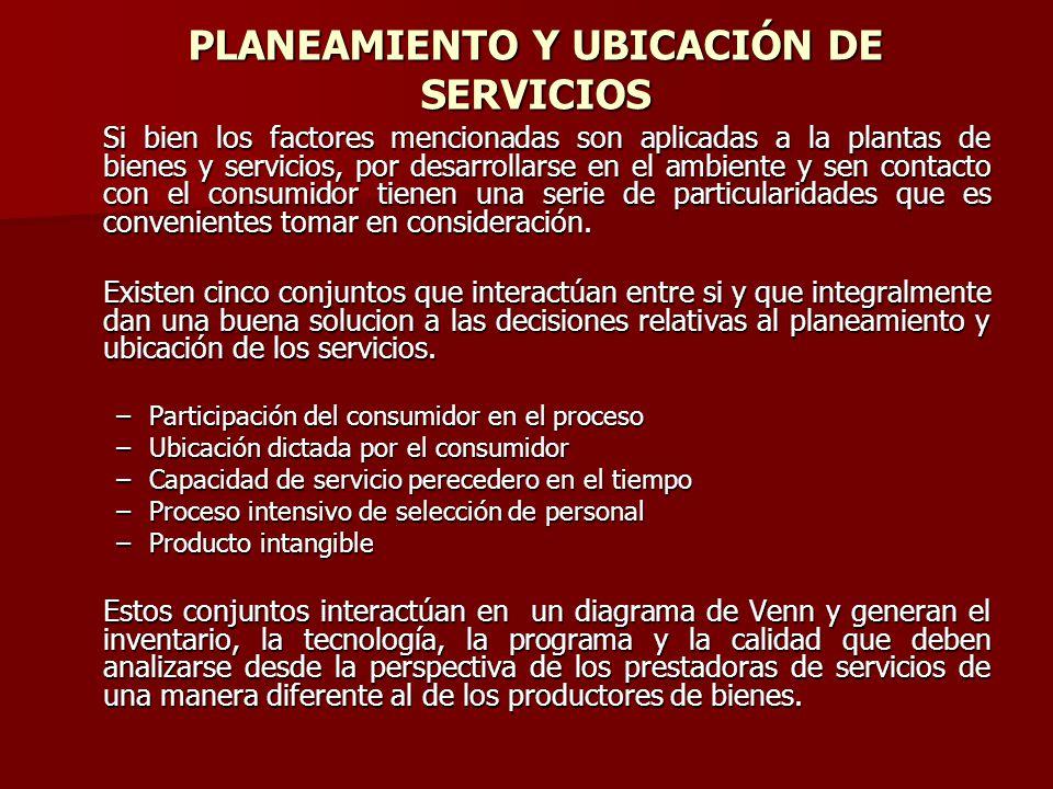 PLANEAMIENTO Y UBICACIÓN DE SERVICIOS