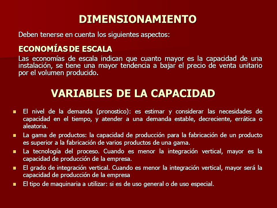 VARIABLES DE LA CAPACIDAD