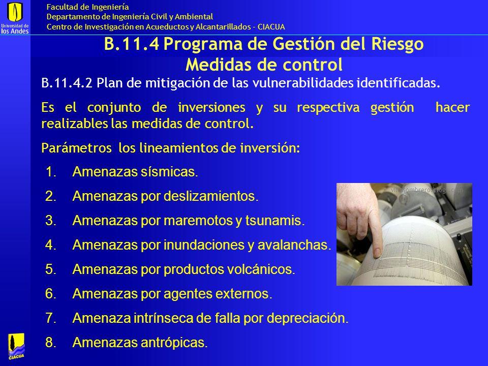 B.11.4 Programa de Gestión del Riesgo Medidas de control