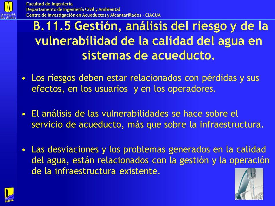 B.11.5 Gestión, análisis del riesgo y de la vulnerabilidad de la calidad del agua en sistemas de acueducto.