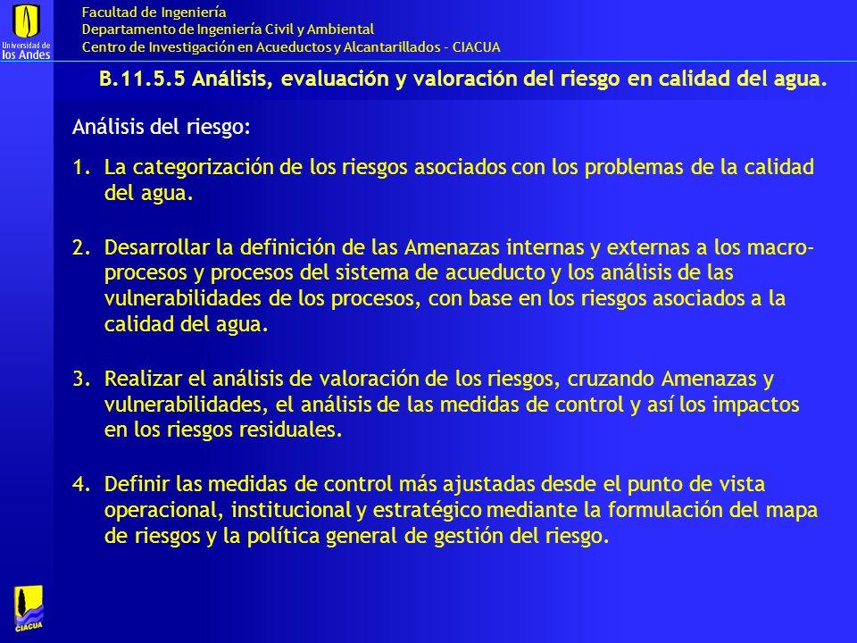 B.11.5.5 Análisis, evaluación y valoración del riesgo en calidad del agua.
