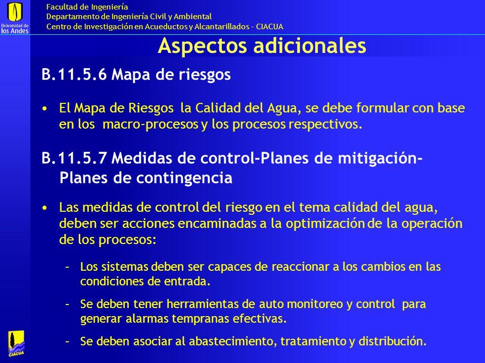 Aspectos adicionales B.11.5.6 Mapa de riesgos