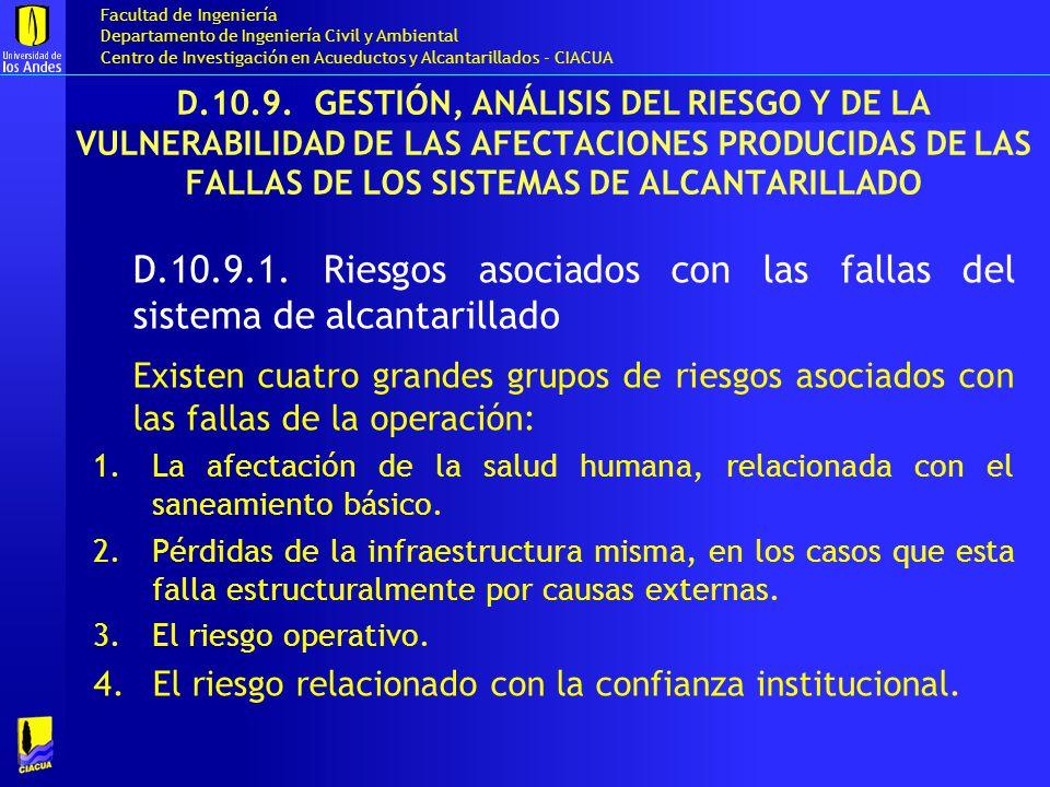 D.10.9. GESTIÓN, ANÁLISIS DEL RIESGO Y DE LA VULNERABILIDAD DE LAS AFECTACIONES PRODUCIDAS DE LAS FALLAS DE LOS SISTEMAS DE ALCANTARILLADO