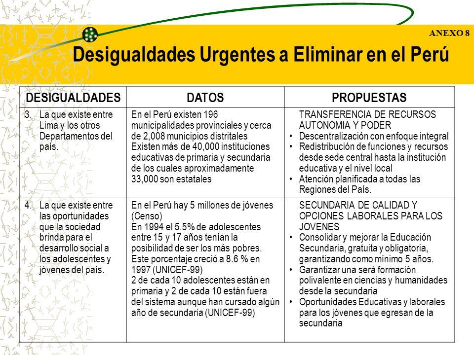 Desigualdades Urgentes a Eliminar en el Perú