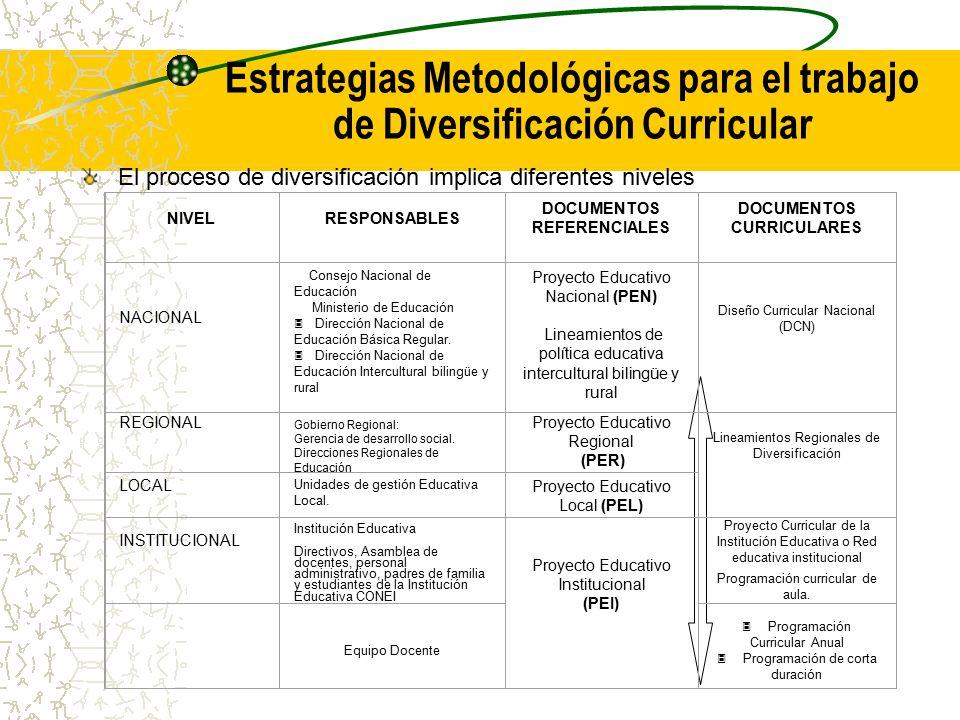 Estrategias Metodológicas para el trabajo de Diversificación Curricular