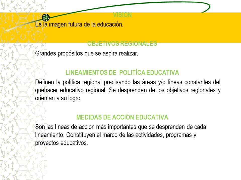 LINEAMIENTOS DE POLITÍCA EDUCATIVA MEDIDAS DE ACCIÓN EDUCATIVA
